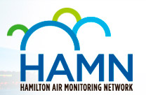 Hamilton Air Monitoring Network Logo